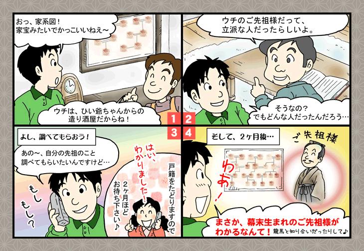 家系図作成のイメージ4コマ漫画